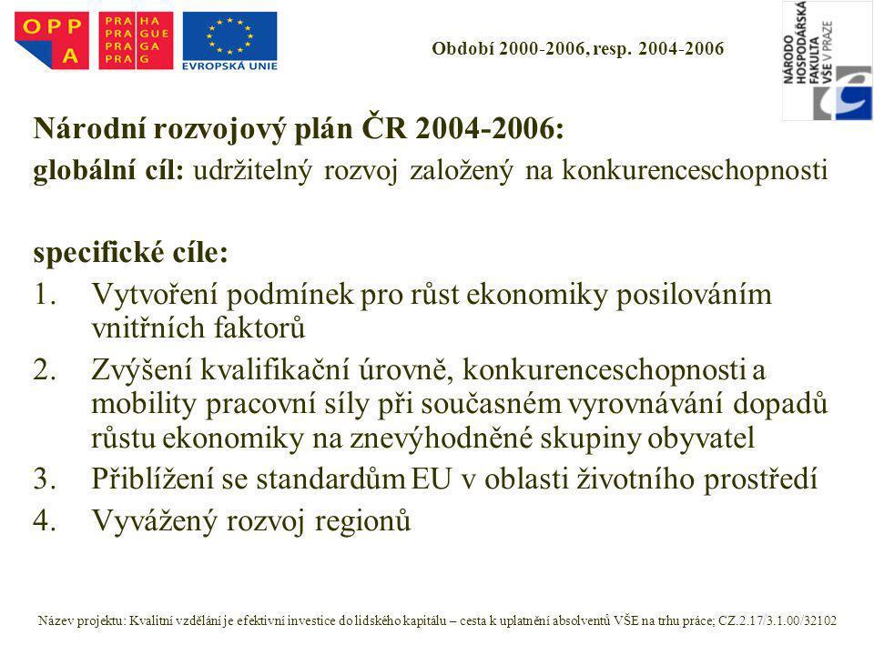 Období 2000-2006, resp. 2004-2006 Národní rozvojový plán ČR 2004-2006: globální cíl: udržitelný rozvoj založený na konkurenceschopnosti specifické cíl