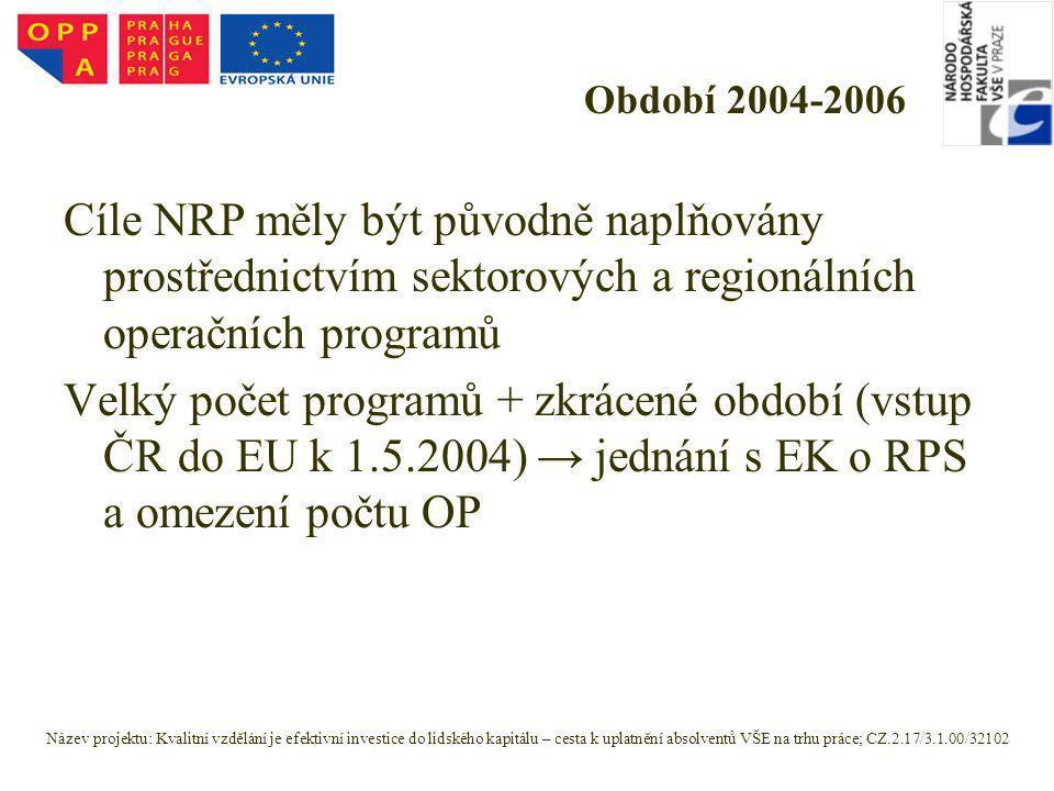 Období 2004-2006 Rámec podpory Společenství Forma smlouvy mezi ČR a EK o tom, kam bude směřovat podpora z SF EU Operační programy cíle 1 OP Infrastruktura (doprava + ŽP) OP Průmysl a podnikání OP Rozvoj lidských zdrojů (soc.