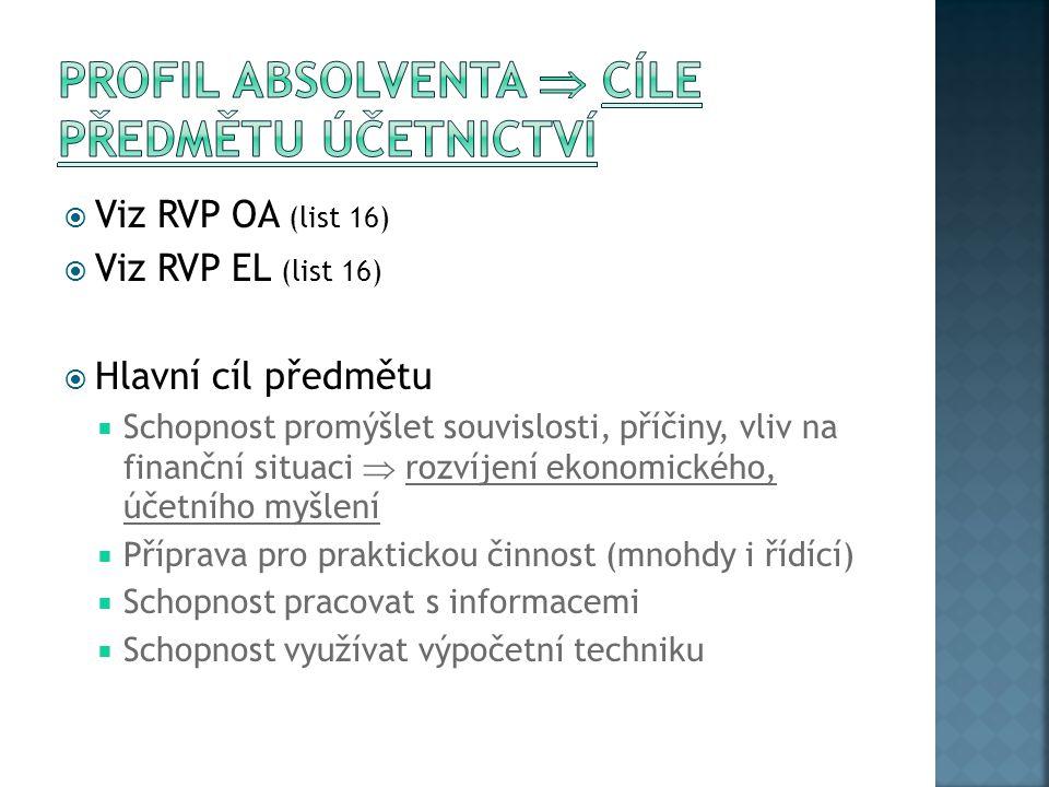  Viz RVP OA (list 16)  Viz RVP EL (list 16)  Hlavní cíl předmětu  Schopnost promýšlet souvislosti, příčiny, vliv na finanční situaci  rozvíjení e