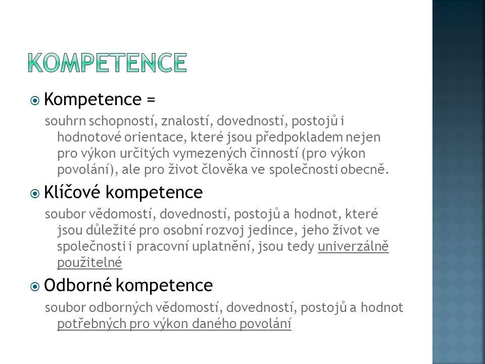  Kompetence = souhrn schopností, znalostí, dovedností, postojů i hodnotové orientace, které jsou předpokladem nejen pro výkon určitých vymezených čin