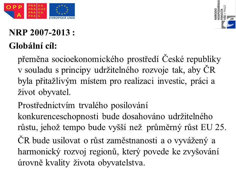 NRP 2007-2013 : Globální cíl: přeměna socioekonomického prostředí České republiky v souladu s principy udržitelného rozvoje tak, aby ČR byla přitažlivým místem pro realizaci investic, práci a život obyvatel.