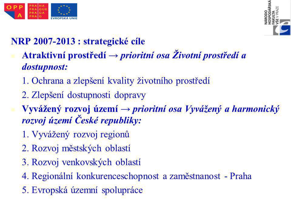NRP 2007-2013 : strategické cíle Atraktivní prostředí → prioritní osa Životní prostředí a dostupnost: 1.