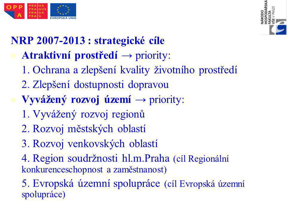 NRP 2007-2013 : strategické cíle Atraktivní prostředí → priority: 1.