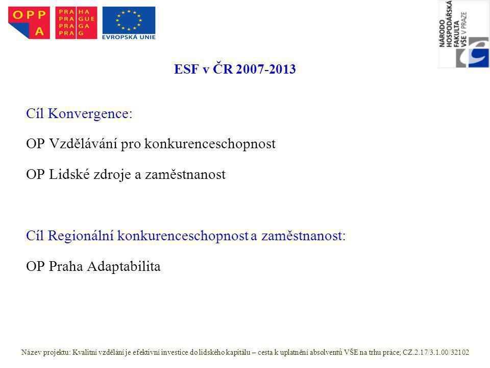 ESF v ČR 2007-2013 Cíl Konvergence: OP Vzdělávání pro konkurenceschopnost OP Lidské zdroje a zaměstnanost Cíl Regionální konkurenceschopnost a zaměstnanost: OP Praha Adaptabilita Název projektu: Kvalitní vzdělání je efektivní investice do lidského kapitálu – cesta k uplatnění absolventů VŠE na trhu práce; CZ.2.17/3.1.00/32102