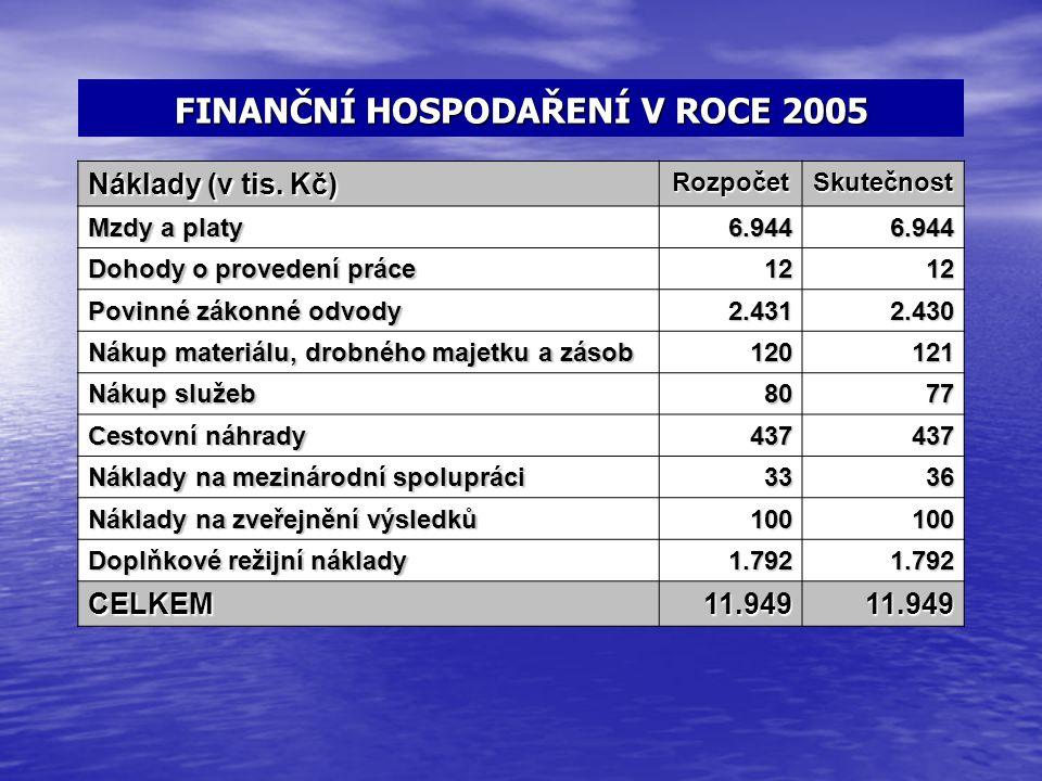 FINANČNÍ HOSPODAŘENÍ V ROCE 2005 Náklady (v tis. Kč) RozpočetSkutečnost Mzdy a platy 6.9446.944 Dohody o provedení práce 1212 Povinné zákonné odvody 2