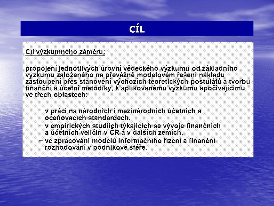 PLÁN PRO ROK 2005 - práce na přípravě zavedení mezinárodních standardů účetního výkaznictví do české účetní legislativy, - práce na přípravě českých oceňovacích standardů, - rozbor chování auditorských společností v České republice, - průběžná finanční analýza českých podniků podle vybraných ukazatelů, - práce na metodice v oblasti investičního rozhodování podniků, - rozpracování manažersky orientovaných informačních systémů.