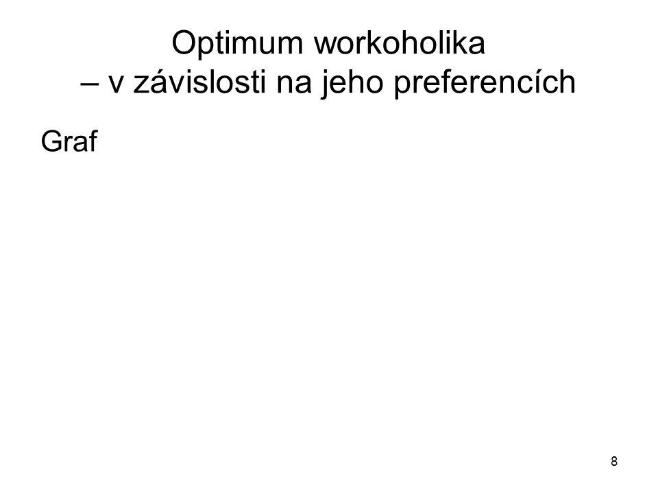 8 Optimum workoholika – v závislosti na jeho preferencích Graf