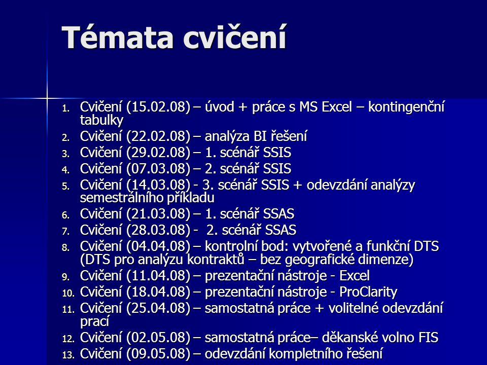 Témata cvičení 1. Cvičení (15.02.08) – úvod + práce s MS Excel – kontingenční tabulky 2. Cvičení (22.02.08) – analýza BI řešení 3. Cvičení (29.02.08)