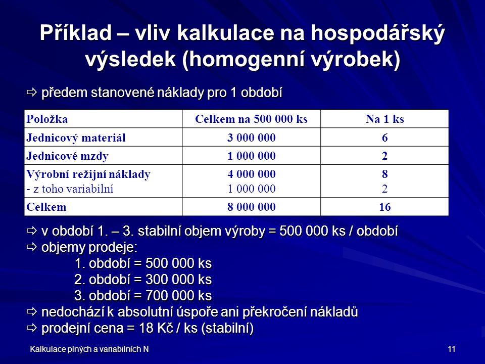 Kalkulace plných a variabilních N 11 Příklad – vliv kalkulace na hospodářský výsledek (homogenní výrobek) PoložkaCelkem na 500 000 ksNa 1 ks Jednicový