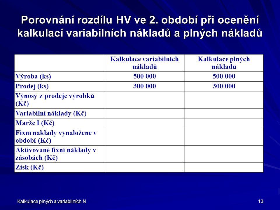 Kalkulace plných a variabilních N 13 Porovnání rozdílu HV ve 2. období při ocenění kalkulací variabilních nákladů a plných nákladů Kalkulace variabiln