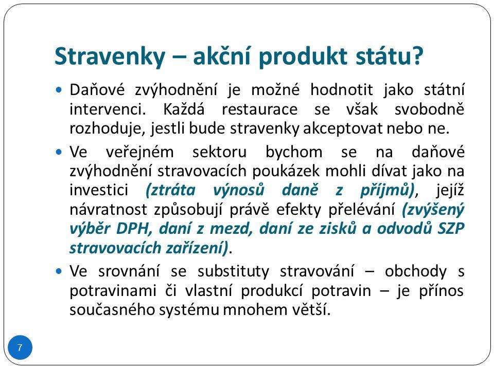 Stravenky – akční produkt státu.7 Daňové zvýhodnění je možné hodnotit jako státní intervenci.