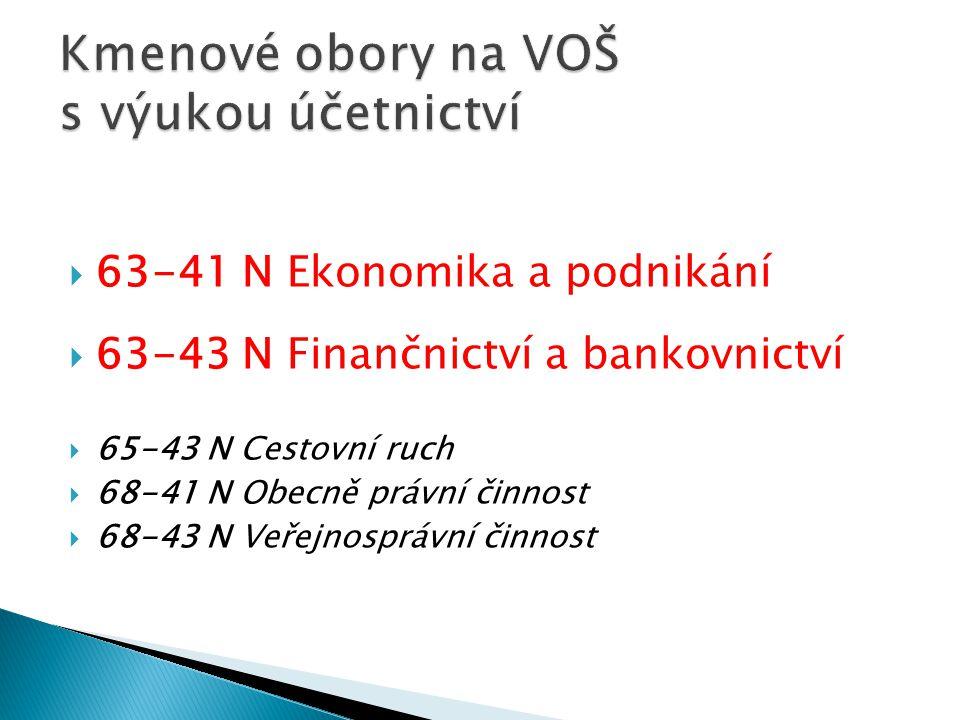  63-41 N Ekonomika a podnikání  63-43 N Finančnictví a bankovnictví  65-43 N Cestovní ruch  68-41 N Obecně právní činnost  68-43 N Veřejnosprávní činnost
