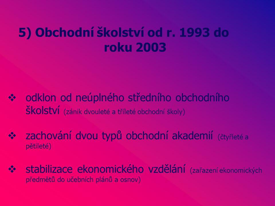 5) Obchodní školství od r.