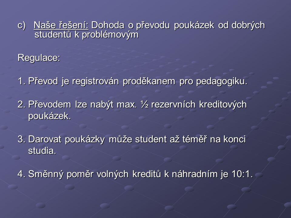 c) Naše řešení: Dohoda o převodu poukázek od dobrých studentů k problémovým Regulace: 1.