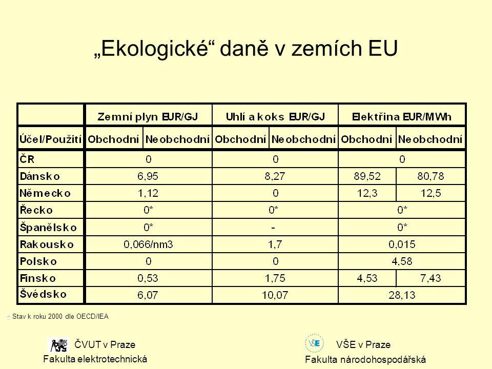 "Fakulta národohospodářská Fakulta elektrotechnická VŠE v Praze ČVUT v Praze ""Ekologické daně v zemích EU   Stav k roku 2000 dle OECD/IEA"