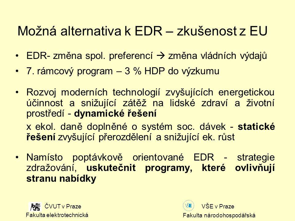 Fakulta národohospodářská Fakulta elektrotechnická VŠE v Praze ČVUT v Praze Možná alternativa k EDR – zkušenost z EU EDR- změna spol.
