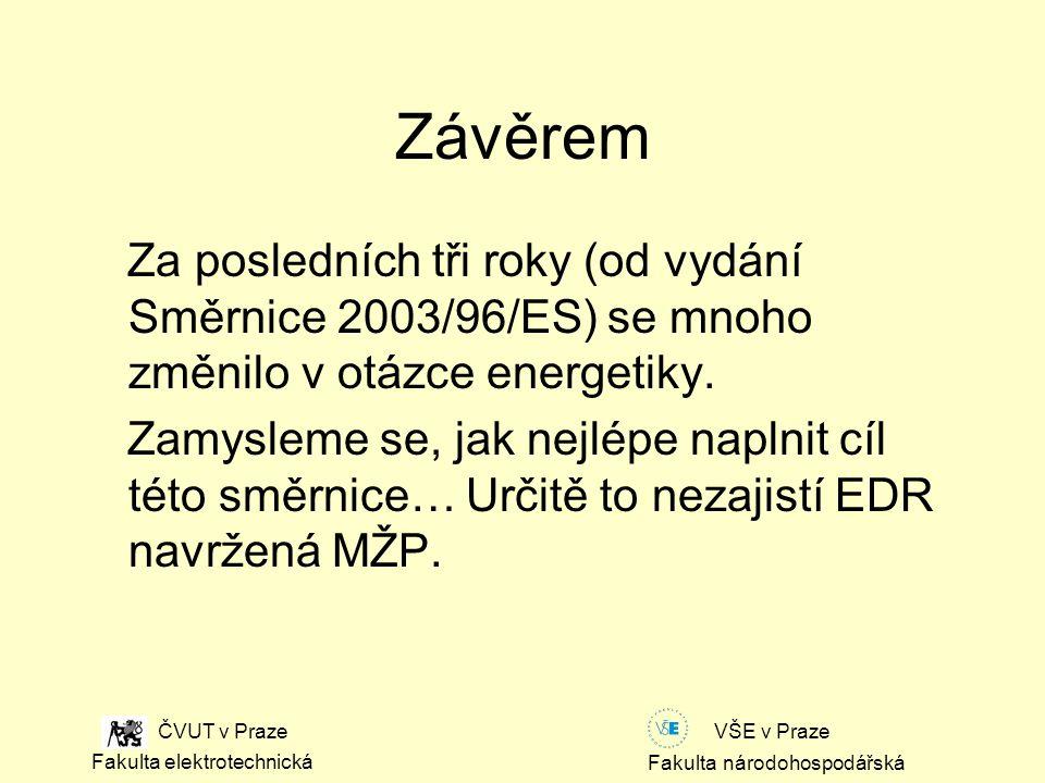 Fakulta národohospodářská Fakulta elektrotechnická VŠE v Praze ČVUT v Praze Závěrem Za posledních tři roky (od vydání Směrnice 2003/96/ES) se mnoho změnilo v otázce energetiky.
