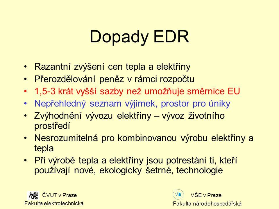 Fakulta národohospodářská Fakulta elektrotechnická VŠE v Praze ČVUT v Praze Dopady EDR Razantní zvýšení cen tepla a elektřiny Přerozdělování peněz v rámci rozpočtu 1,5-3 krát vyšší sazby než umožňuje směrnice EU Nepřehledný seznam výjimek, prostor pro úniky Zvýhodnění vývozu elektřiny – vývoz životního prostředí Nesrozumitelná pro kombinovanou výrobu elektřiny a tepla Při výrobě tepla a elektřiny jsou potrestáni ti, kteří používají nové, ekologicky šetrné, technologie