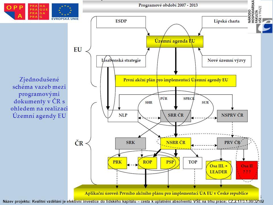 13 Zjednodušené schéma vazeb mezi programovými dokumenty v ČR s ohledem na realizaci Územní agendy EU Název projektu: Kvalitní vzdělání je efektivní i