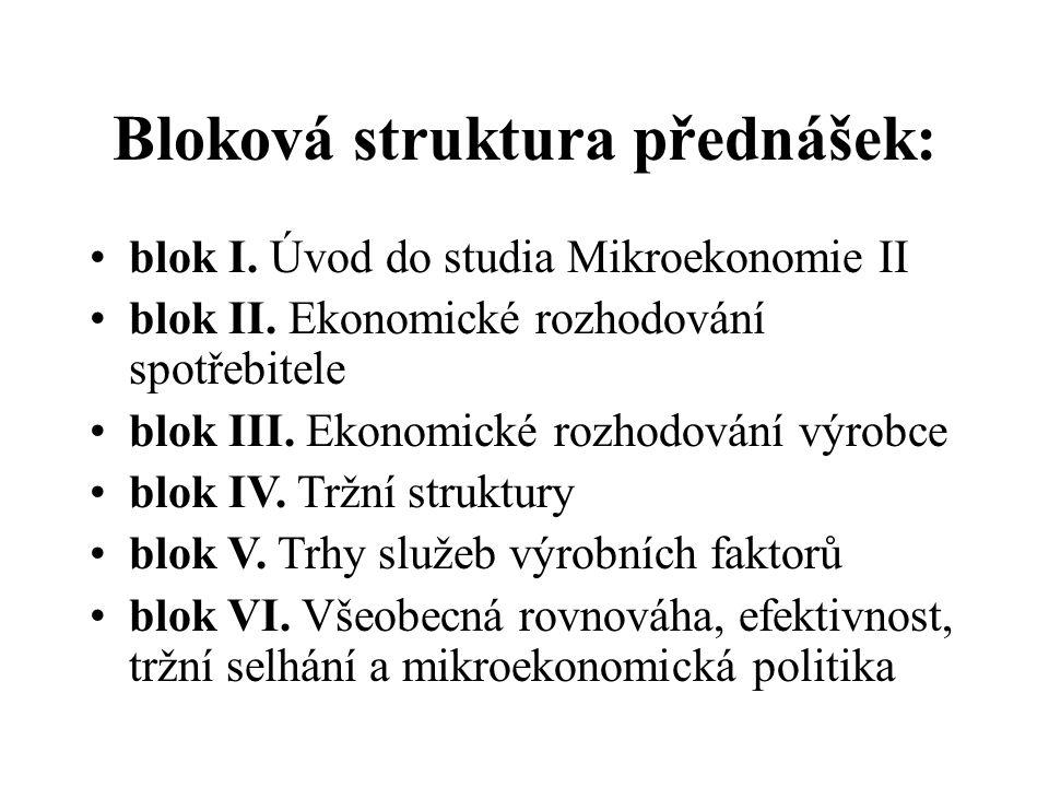 Bloková struktura přednášek: blok I.Úvod do studia Mikroekonomie II blok II.