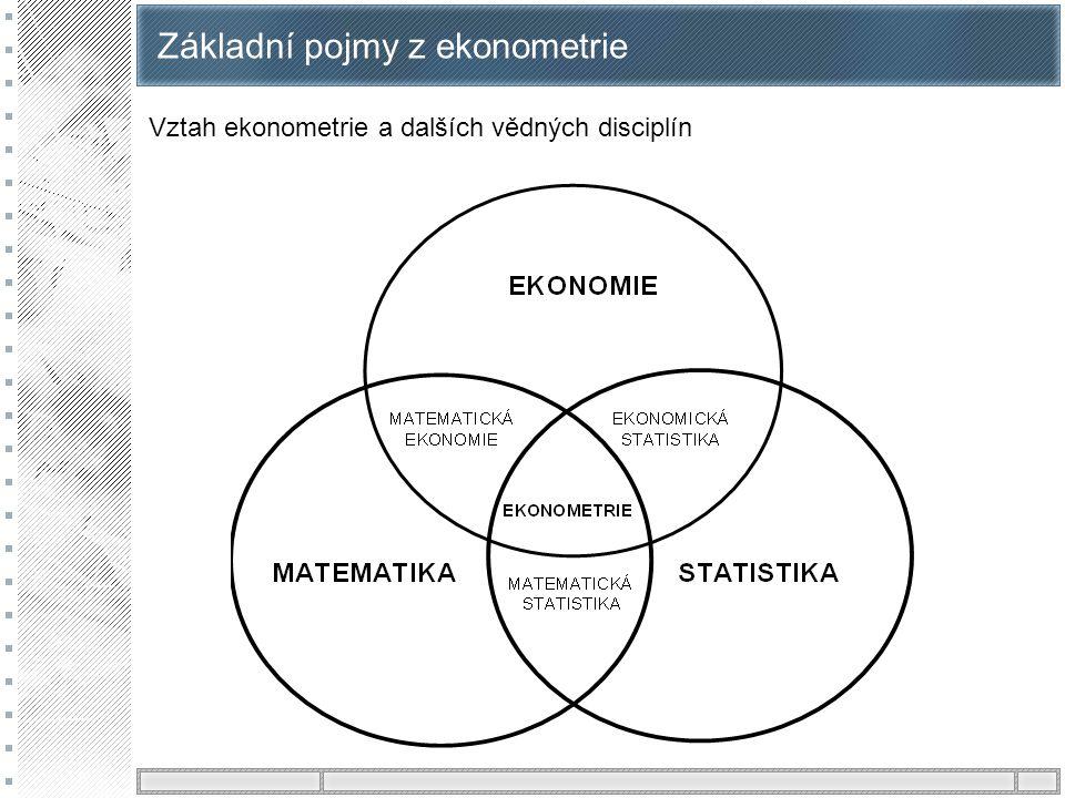 Základní pojmy z ekonometrie Vztah ekonometrie a dalších vědných disciplín