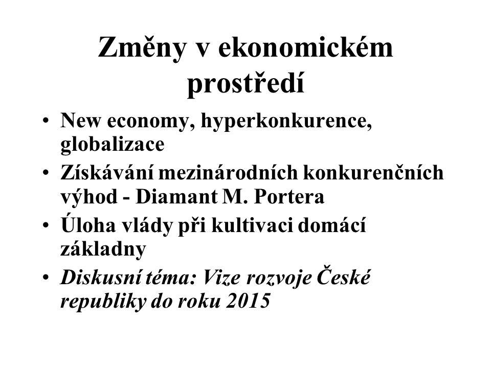 Změny v ekonomickém prostředí New economy, hyperkonkurence, globalizace Získávání mezinárodních konkurenčních výhod - Diamant M. Portera Úloha vlády p
