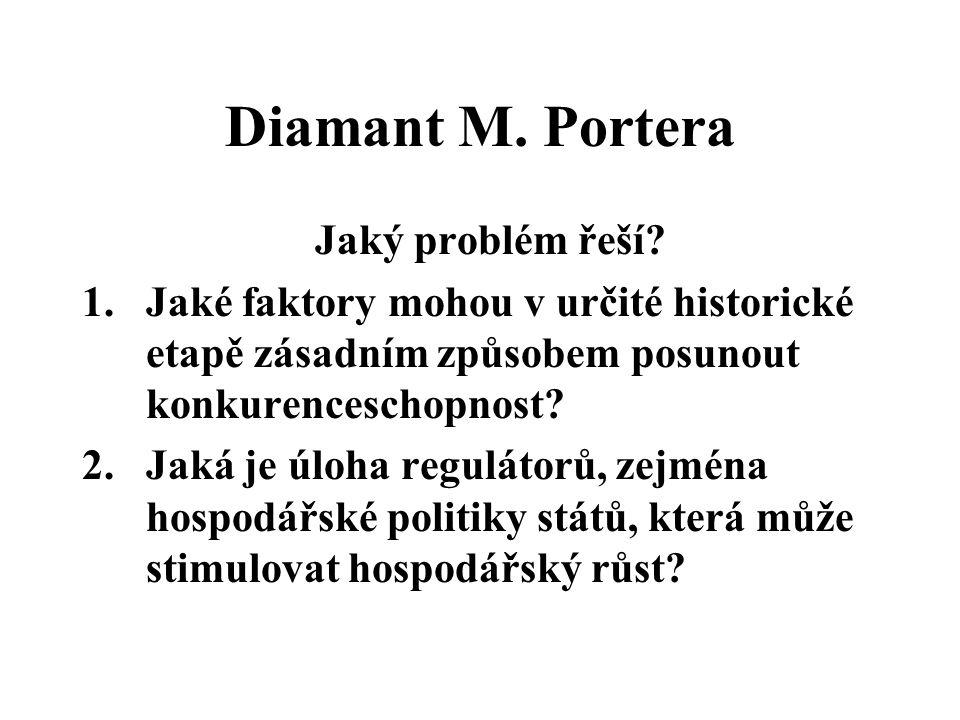Diamant M. Portera Jaký problém řeší? 1.Jaké faktory mohou v určité historické etapě zásadním způsobem posunout konkurenceschopnost? 2.Jaká je úloha r