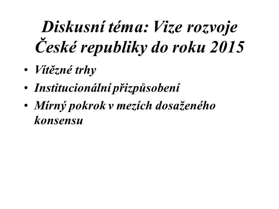 Diskusní téma: Vize rozvoje České republiky do roku 2015 Vítězné trhy Institucionální přizpůsobení Mírný pokrok v mezích dosaženého konsensu