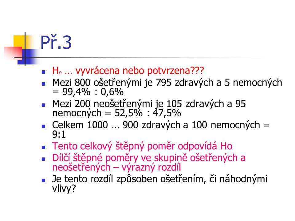 Př.3 H o … vyvrácena nebo potvrzena??.