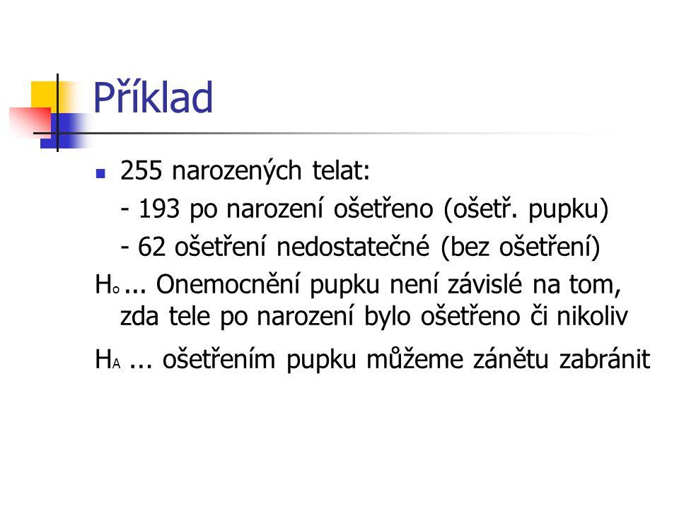 Příklad 255 narozených telat: - 193 po narození ošetřeno (ošetř.