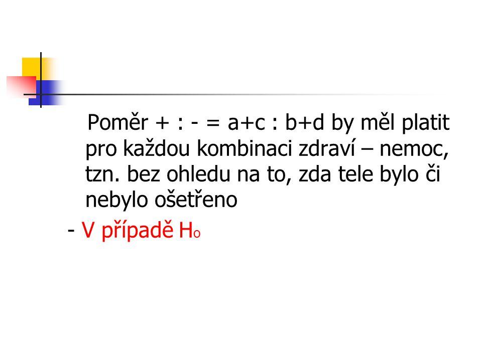 Poměr + : - = a+c : b+d by měl platit pro každou kombinaci zdraví – nemoc, tzn.
