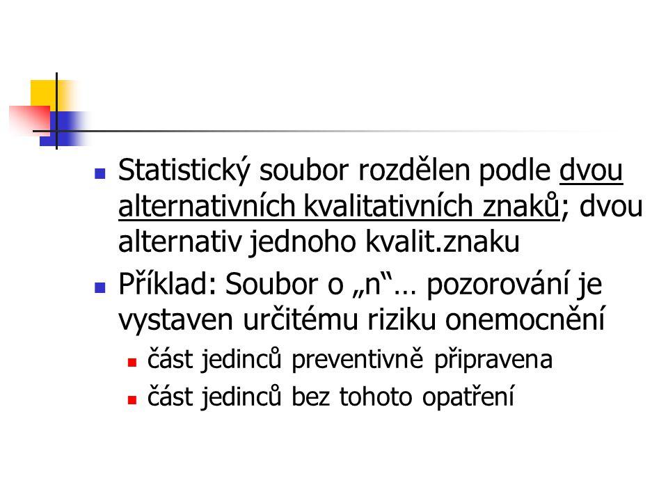 """Statistický soubor rozdělen podle dvou alternativních kvalitativních znaků; dvou alternativ jednoho kvalit.znaku Příklad: Soubor o """"n … pozorování je vystaven určitému riziku onemocnění část jedinců preventivně připravena část jedinců bez tohoto opatření"""