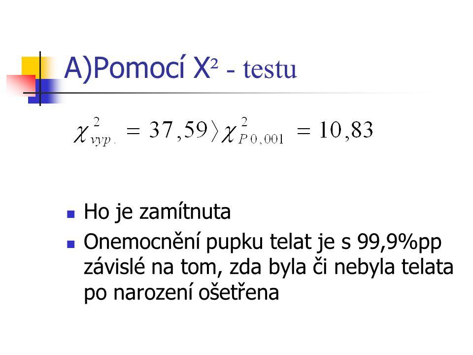 A)Pomocí Χ ² - testu Ho je zamítnuta Onemocnění pupku telat je s 99,9%pp závislé na tom, zda byla či nebyla telata po narození ošetřena