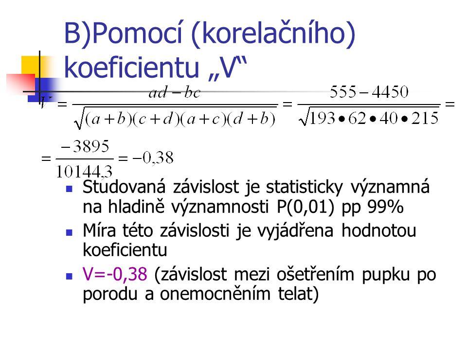 """B)Pomocí (korelačního) koeficientu """"V Studovaná závislost je statisticky významná na hladině významnosti P(0,01) pp 99% Míra této závislosti je vyjádřena hodnotou koeficientu V=-0,38 (závislost mezi ošetřením pupku po porodu a onemocněním telat)"""