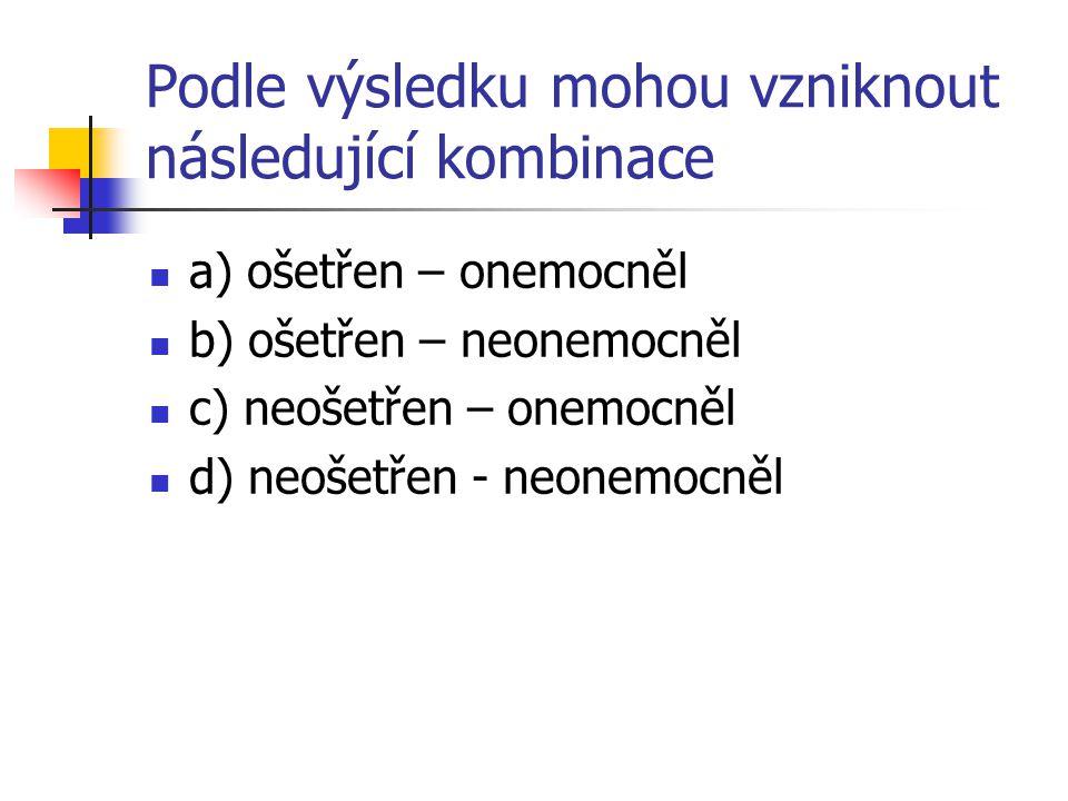 Podle výsledku mohou vzniknout následující kombinace a) ošetřen – onemocněl b) ošetřen – neonemocněl c) neošetřen – onemocněl d) neošetřen - neonemocněl