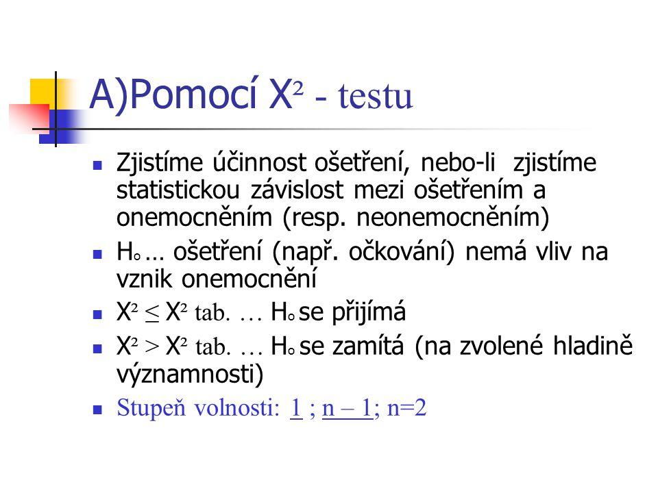 A)Pomocí Χ ² - testu Zjistíme účinnost ošetření, nebo-li zjistíme statistickou závislost mezi ošetřením a onemocněním (resp.