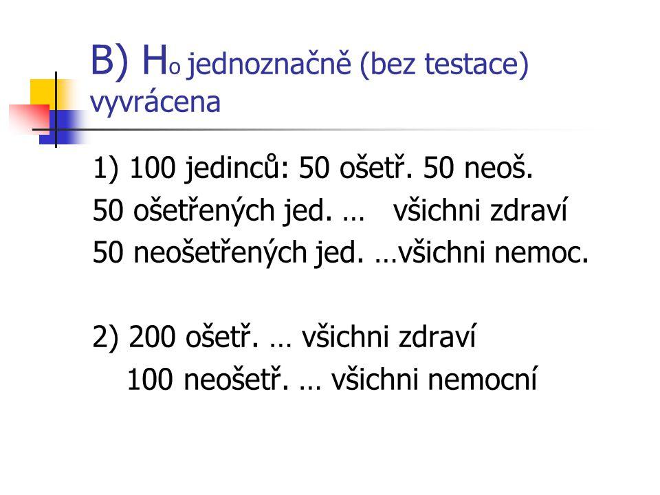 B) H o jednoznačně (bez testace) vyvrácena 1) 100 jedinců: 50 ošetř.