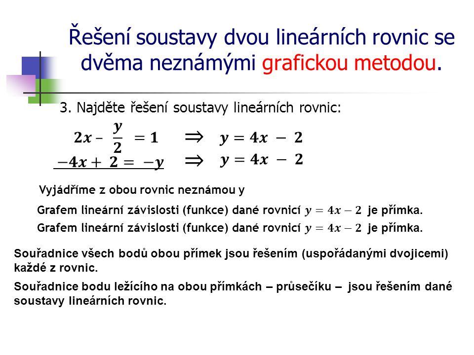 Řešení soustavy dvou lineárních rovnic se dvěma neznámými grafickou metodou. 3. Najděte řešení soustavy lineárních rovnic: Vyjádříme z obou rovnic nez