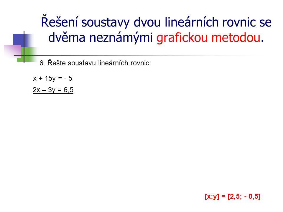 Řešení soustavy dvou lineárních rovnic se dvěma neznámými grafickou metodou. 6. Řešte soustavu lineárních rovnic: x + 15y = - 5 2x – 3y = 6,5 [x;y] =