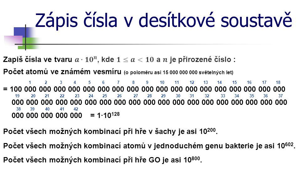 Zápis čísla v desítkové soustavě Počet atomů ve známém vesmíru (o poloměru asi 15 000 000 000 světelných let) = 1·10 128 = 100 000 000 000 000 000 000