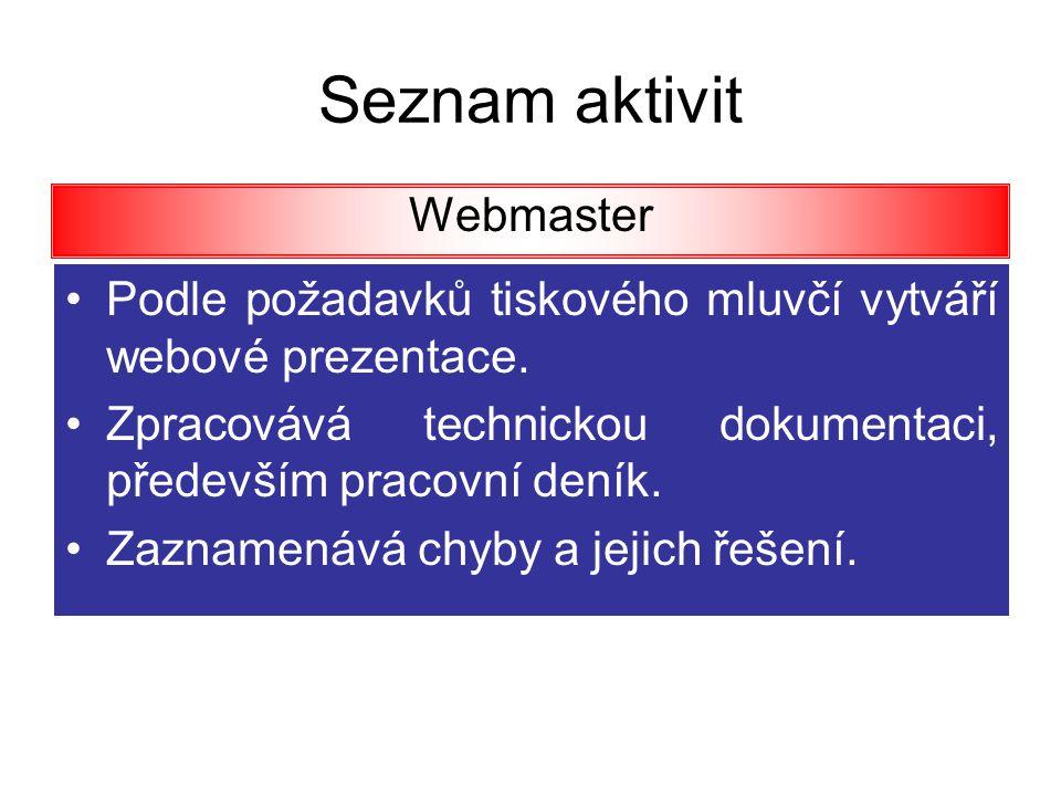 Seznam aktivit Podle požadavků tiskového mluvčí vytváří webové prezentace. Zpracovává technickou dokumentaci, především pracovní deník. Zaznamenává ch