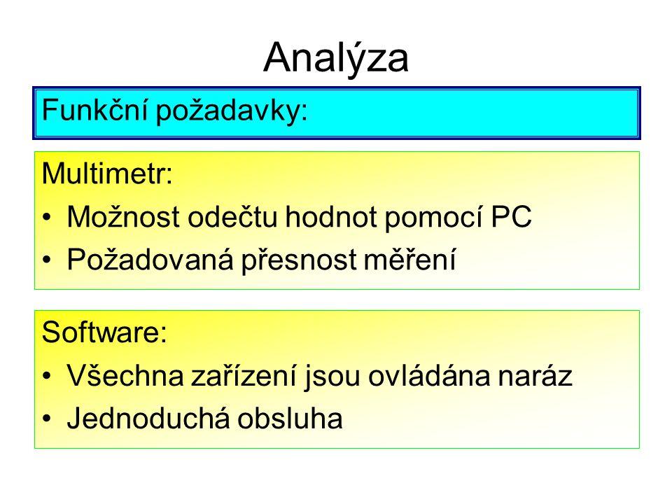 Analýza Funkční požadavky: Multimetr: Možnost odečtu hodnot pomocí PC Požadovaná přesnost měření Software: Všechna zařízení jsou ovládána naráz Jednod