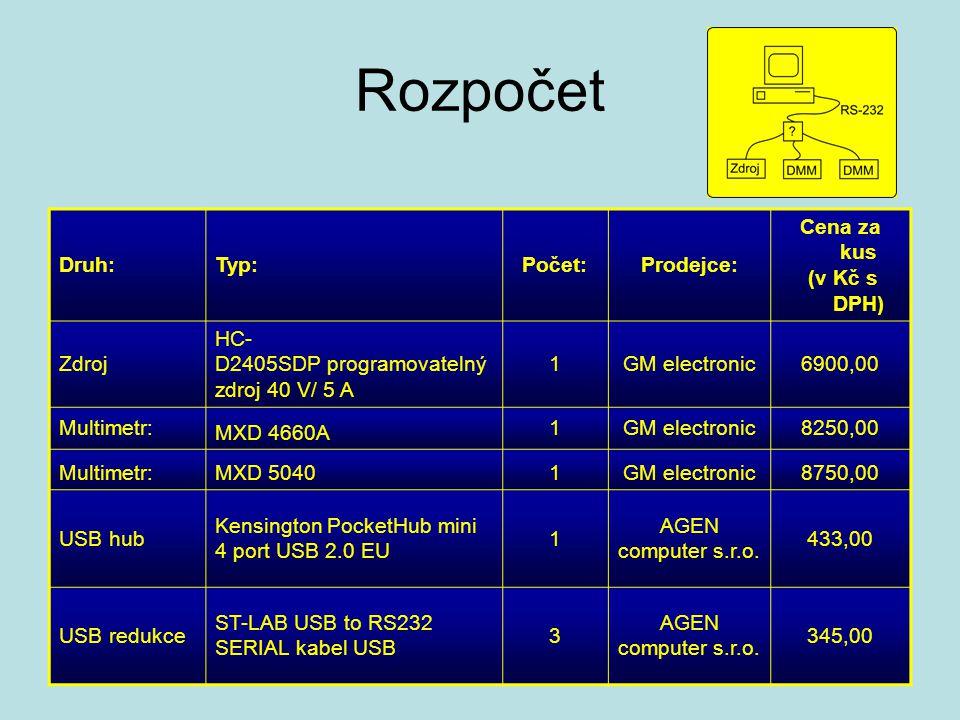 Rozpočet Druh:Typ:Počet:Prodejce: Cena za kus (v Kč s DPH) Zdroj HC- D2405SDP programovatelný zdroj 40 V/ 5 A 1GM electronic6900,00 Multimetr: MXD 466
