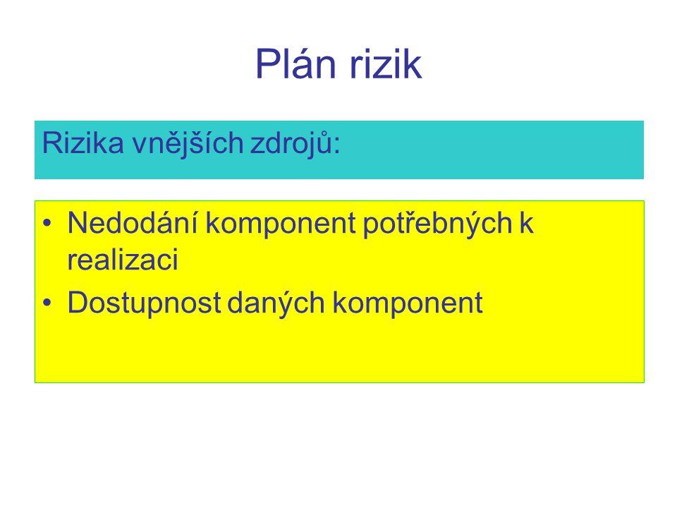 Plán rizik Rizika vnějších zdrojů: Nedodání komponent potřebných k realizaci Dostupnost daných komponent