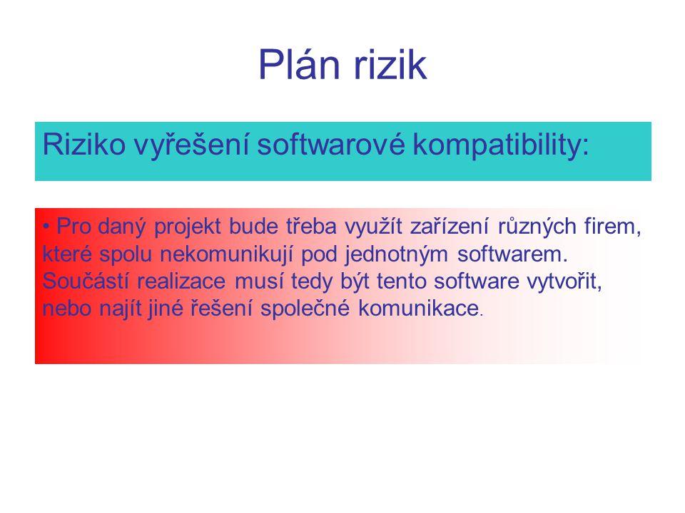 Plán rizik Riziko vyřešení softwarové kompatibility: Pro daný projekt bude třeba využít zařízení různých firem, které spolu nekomunikují pod jednotným
