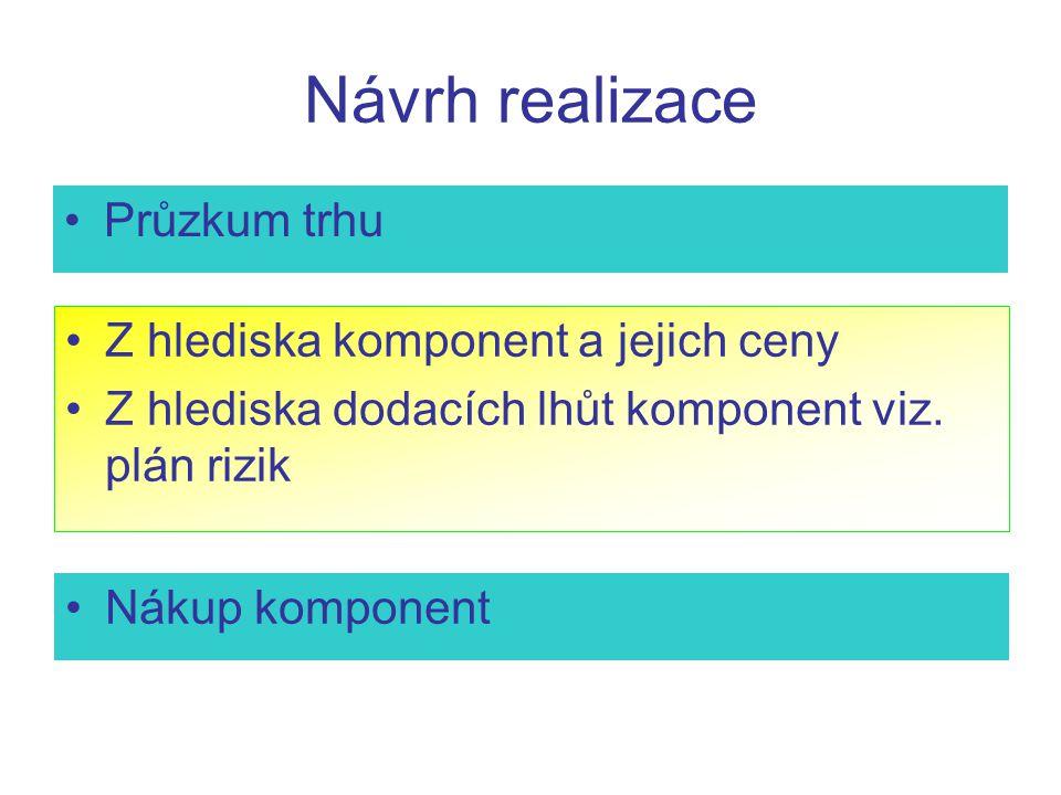 Návrh realizace Průzkum trhu Z hlediska komponent a jejich ceny Z hlediska dodacích lhůt komponent viz. plán rizik Nákup komponent