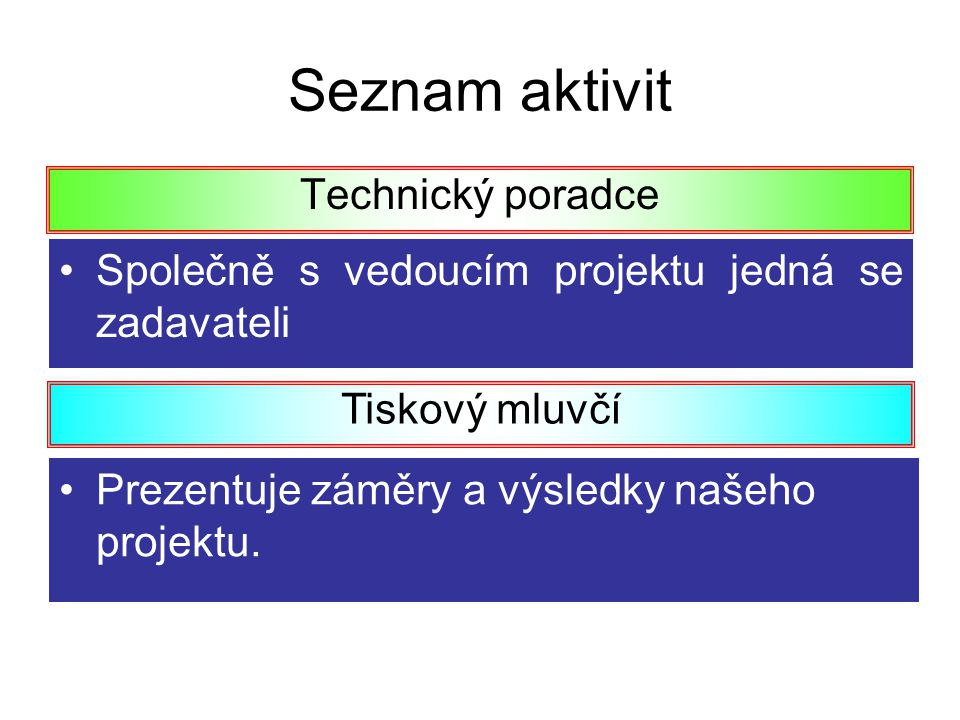 Seznam aktivit Na základě požadavků vedoucího týmu vede zpracovávání projektové dokumentace.