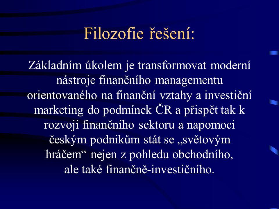 Co od řešitele zadavatel očekává Teoretického vymezení problematiky finančních vztahů Provedení a analýzu empirického výzkumu FOIR Definování doporuče