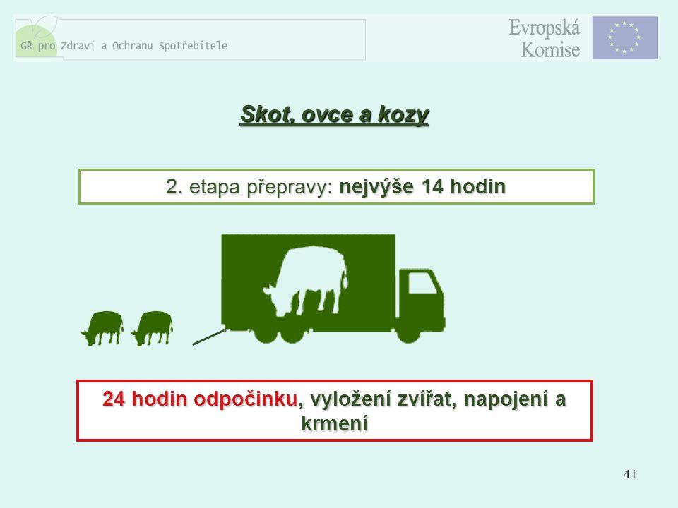 41 2. etapa přepravy: nejvýše 14 hodin 24 hodin odpočinku, vyložení zvířat, napojení a krmení Skot, ovce a kozy