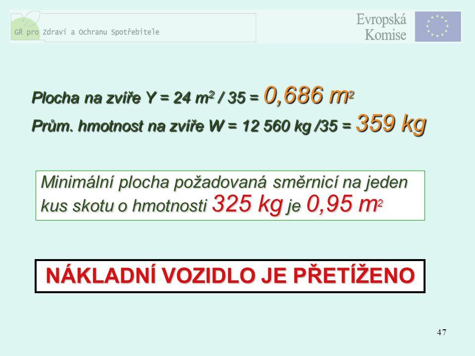 47 NÁKLADNÍ VOZIDLO JE PŘETÍŽENO Minimální plocha požadovaná směrnicí na jeden kus skotu o hmotnosti 325 kg je 0,95 m 2 Plocha na zvíře Y = 24 m 2 / 3